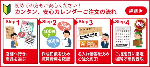 orderflow